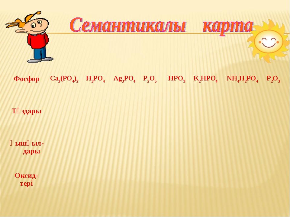Фосфор Са3(РО4)2 Н3РО4 Ag3PO4 Р2О5 HPO3 K2HPO4 NН4Н2РО4 Р2О3 Тұздары...