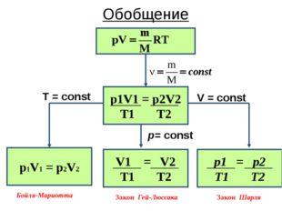Обобщение р1V1 = р2V2 V = const T = const р= const Бойля-Мариотта Закон Гей-