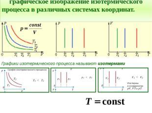 графическое изображение изотермического процесса в различных системах координ