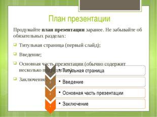 План презентации Продумайте план презентации заранее. Не забывайте об обязате