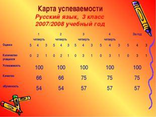 Карта успеваемости Русский язык, 3 класс 2007/2008 учебный год 1 четверть2