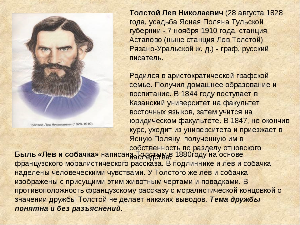 Толстой Лев Николаевич (28 августа 1828 года, усадьба Ясная Поляна Тульской г...