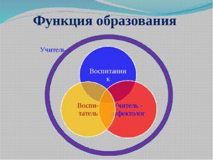 Функция образования