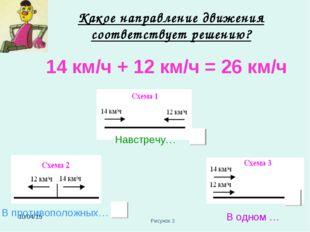 * Какое направление движения соответствует решению? 14 км/ч + 12 км/ч = 26 км