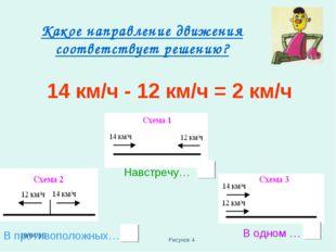 * Какое направление движения соответствует решению? 14 км/ч - 12 км/ч = 2 км/