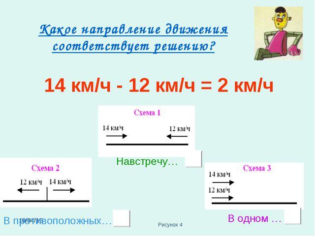 * Какое направление движения соответствует решению? 14 км/ч - 12 км/ч = 2 км/...