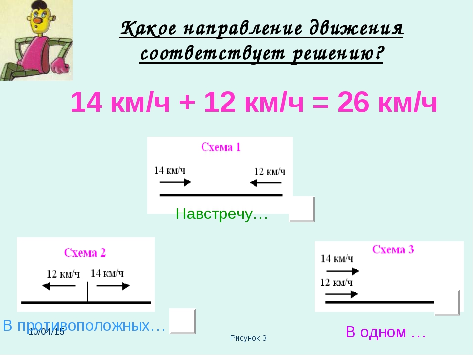 * Какое направление движения соответствует решению? 14 км/ч + 12 км/ч = 26 км...
