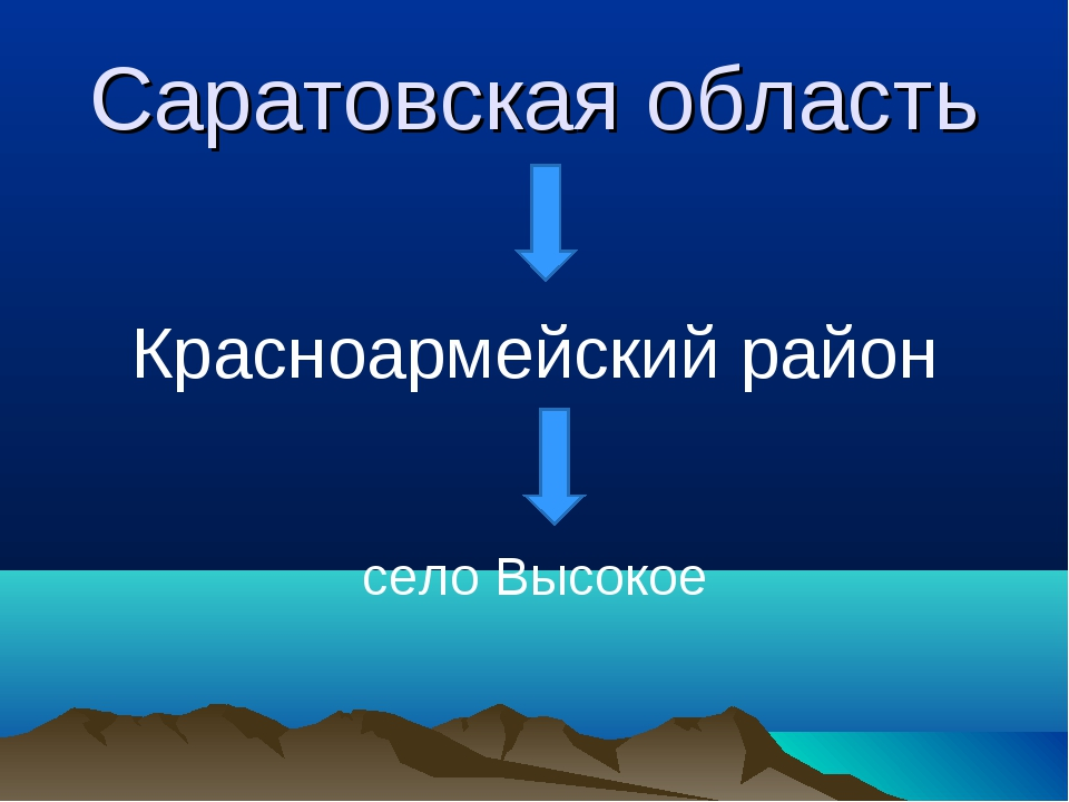 Саратовская область Красноармейский район село Высокое