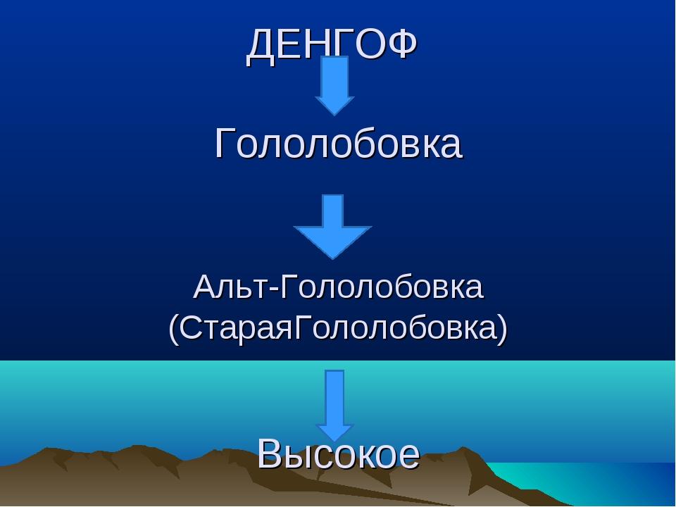 ДЕНГОФ Гололобовка Альт-Гололобовка (СтараяГололобовка) Высокое