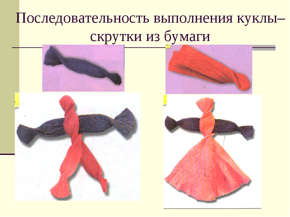 Последовательность выполнения куклы–скрутки из бумаги