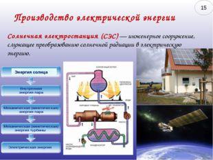 Производство электрической энергии Энергия солнца Солнечная электростанция (С