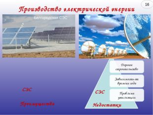 Производство электрической энергии СЭС СЭС Преимущества Недостатки 16 Белгоро