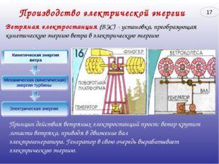 Производство электрической энергии Ветряная электростанция (ВЭС) - установка,