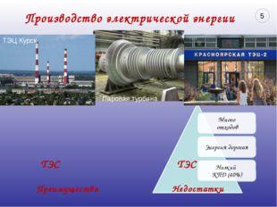 Производство электрической энергии Преимущества Недостатки ТЭС ТЭС 5 Паровая