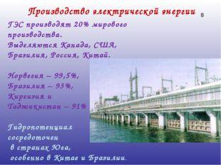 ГЭС производят 20% мирового производства. Выделяются Канада, США, Бразилия, Р