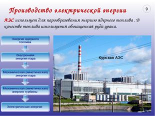 Производство электрической энергии АЭС использует для парообразования энергию