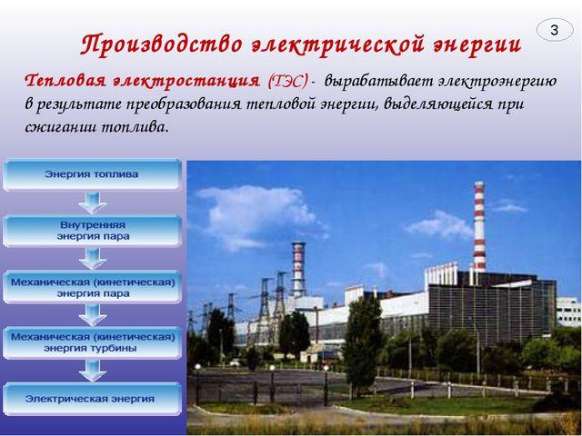 Производство электрической энергии Тепловая электростанция (ТЭС) - вырабатыва...