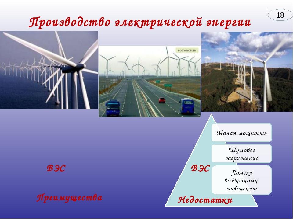 Производство электрической энергии ВЭС Преимущества ВЭС Недостатки 18