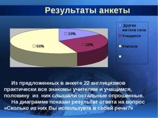 Результаты анкеты Из предложенных в анкете 22 англицизмов практически все зн