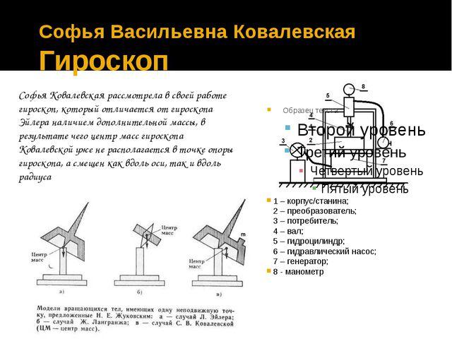 Софья Васильевна Ковалевская Гироскоп 1 – корпус/станина; 2 – преобразовател...