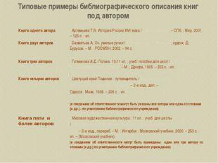 Типовые примеры библиографического описания книг под автором Книга одного авт