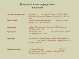 Документы на нетрадиционных носителях Картографические издания  Атлас мира [