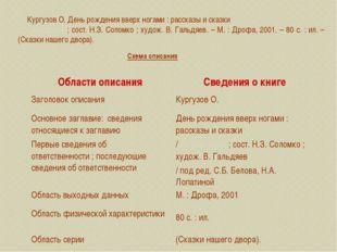 Кургузов О. День рождения вверх ногами : рассказы и сказки / О. Кургузов ; с