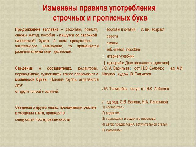 Изменены правила употребления строчных и прописных букв Продолжение заглавия...
