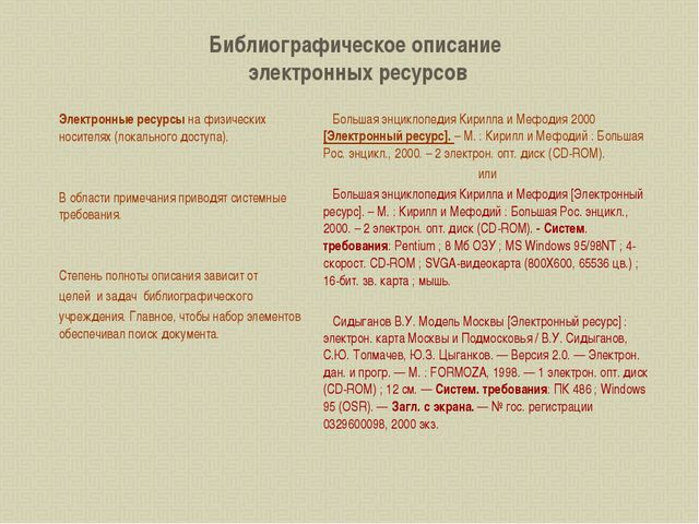 Библиографическое описание электронных ресурсов Электронные ресурсы на физиче...