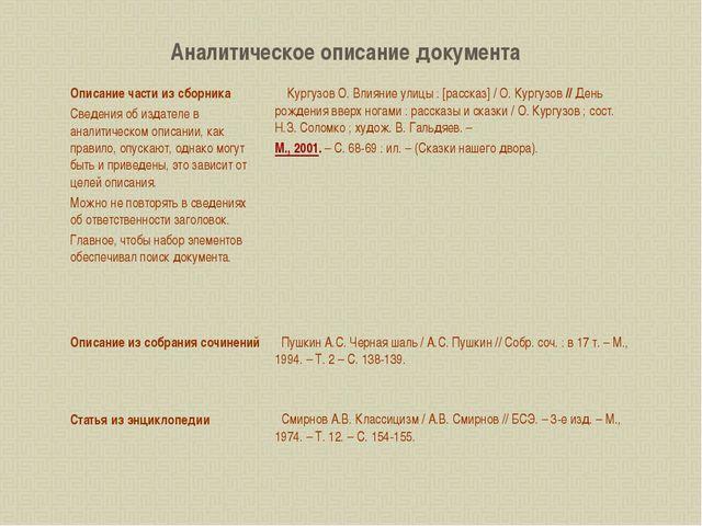 Аналитическое описание документа Описание части из сборника Сведения об издат...