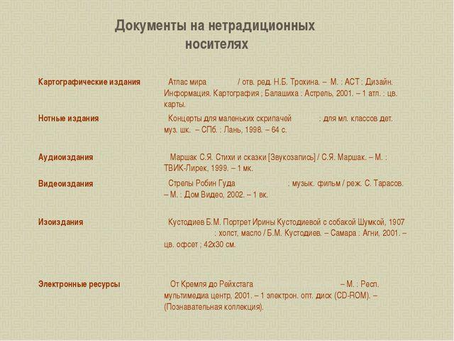 Документы на нетрадиционных носителях Картографические издания  Атлас мира [...