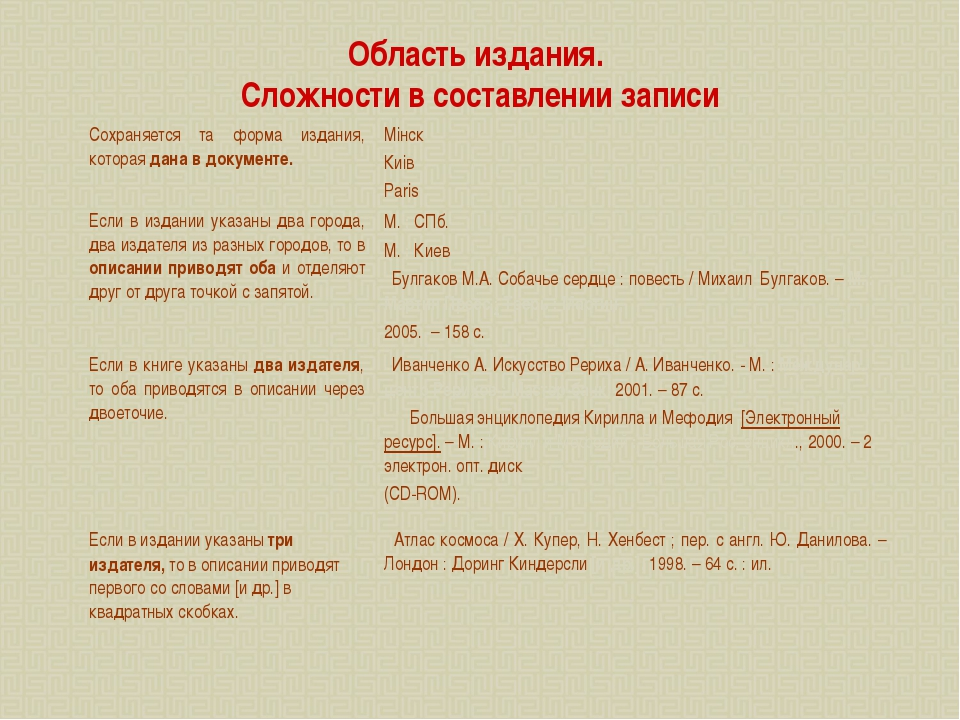 Область издания. Сложности в составлении записи Сохраняется та форма издания,...