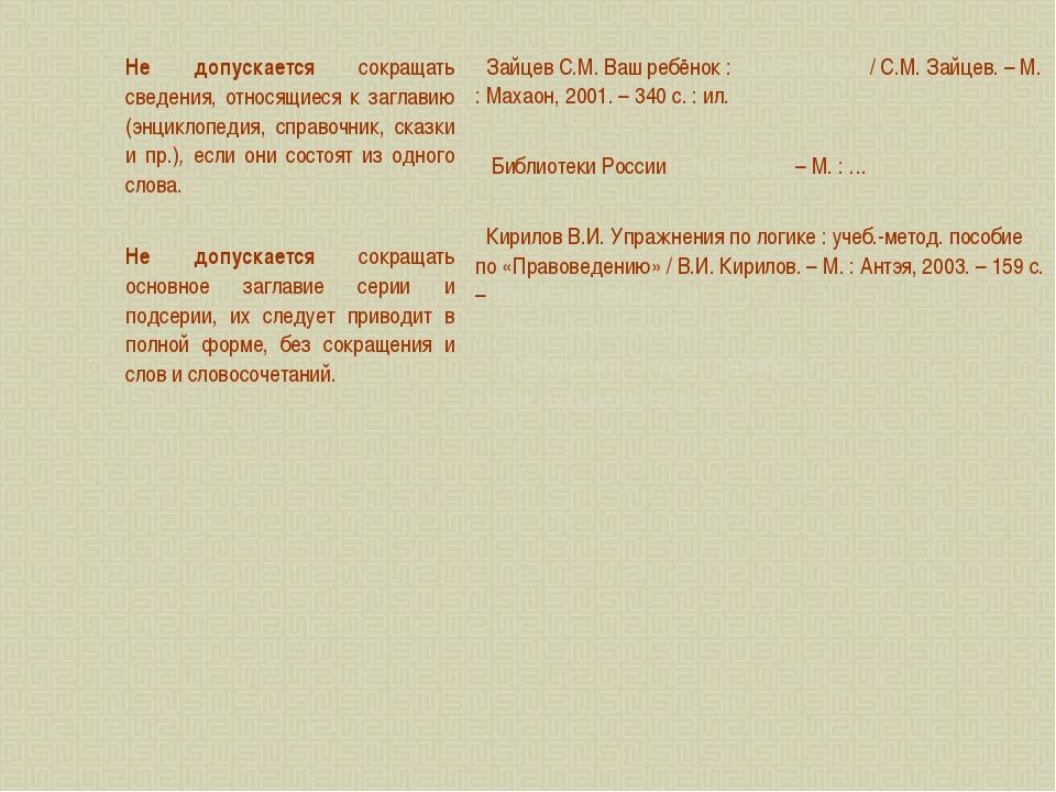 Не допускается сокращать сведения, относящиеся к заглавию (энциклопедия, спра...