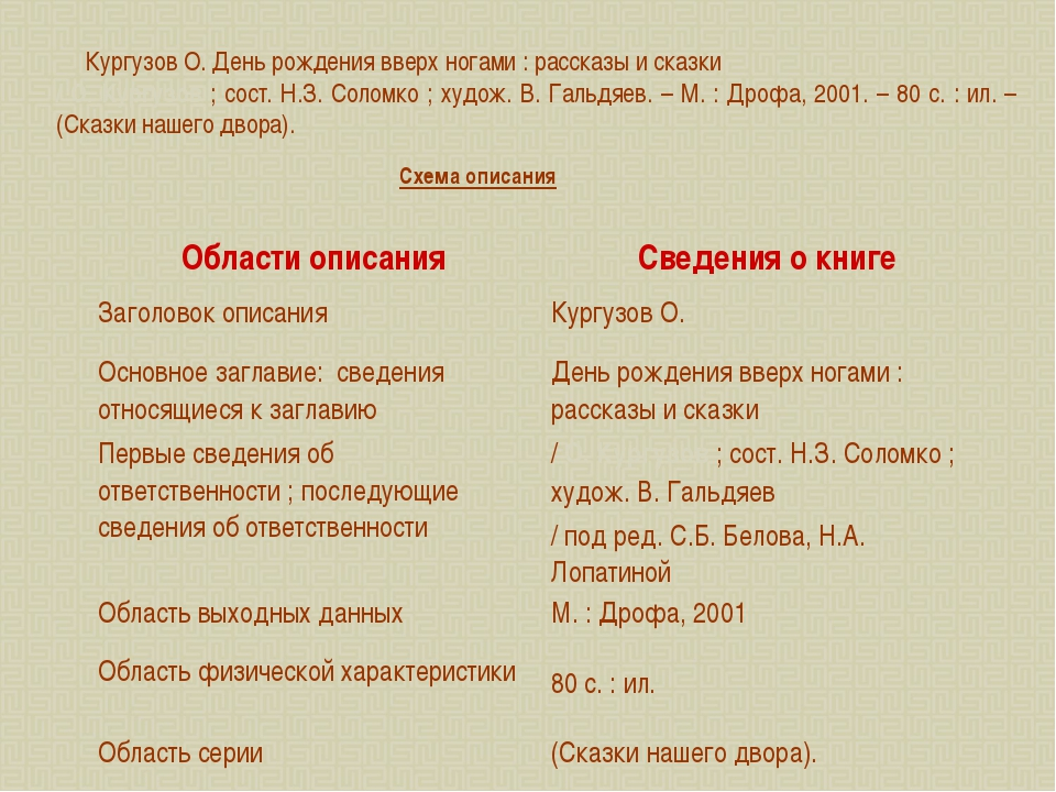 Кургузов О. День рождения вверх ногами : рассказы и сказки / О. Кургузов ; с...