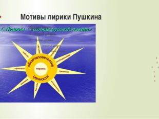 Мотивы лирики Пушкина Дружеские; Любовные; Вольнолюбивые; Философские; Полити