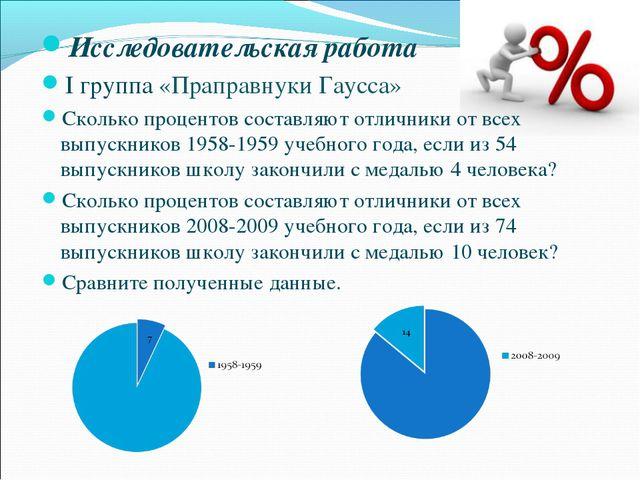 Исследовательская работа I группа «Праправнуки Гаусса» Сколько процентов сост...