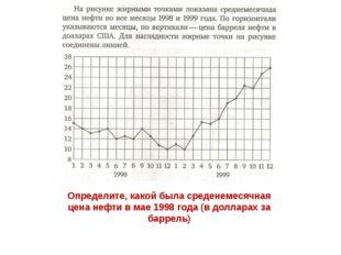Определите, какой была среденемесячная цена нефти в мае 1998 года (в долларах