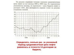 Определите, сколько раз за указанный период среднемесячная цена нефти равняла