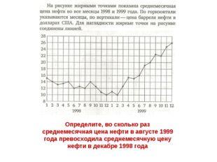 Определите, во сколько раз среднемесячная цена нефти в августе 1999 года прев
