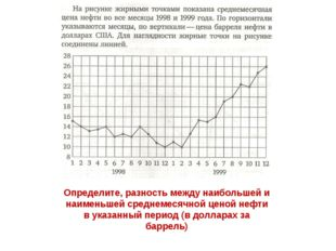 Определите, разность между наибольшей и наименьшей среднемесячной ценой нефти
