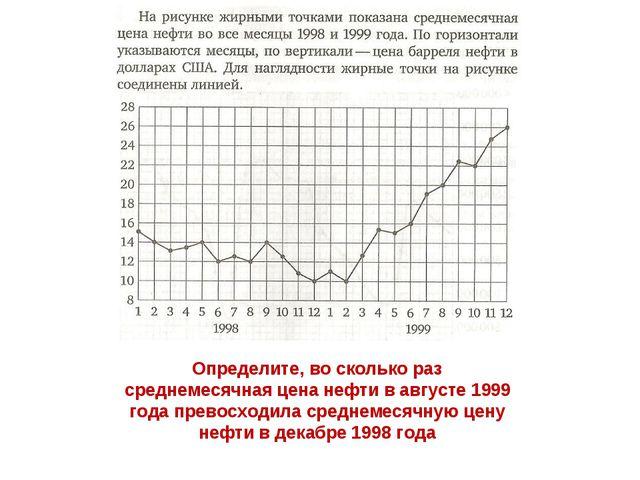 Определите, во сколько раз среднемесячная цена нефти в августе 1999 года прев...