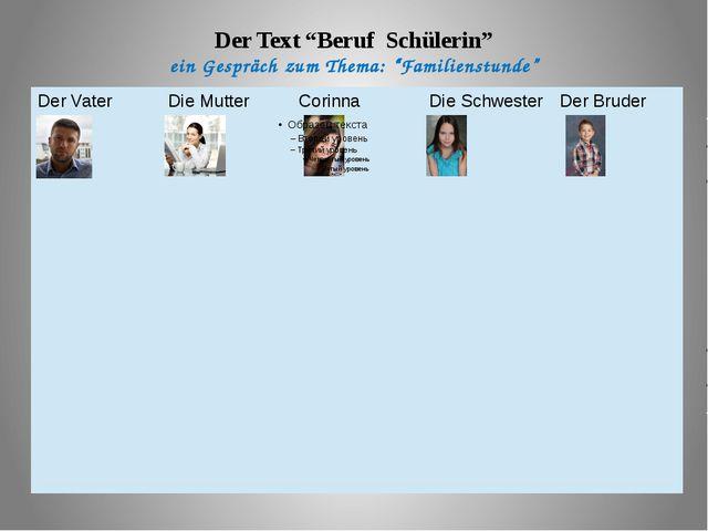 """Der Text """"Beruf Schülerin"""" ein Gespräch zum Thema: """"Familienstunde"""" DerVater..."""