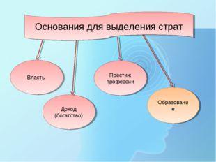 Престиж профессии Власть Доход (богатство) Образование Основания для выделени