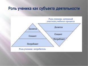 Роль ученика как субъекта деятельности