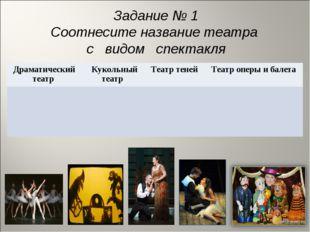 Задание № 1 Соотнесите название театра с видом спектакля Драматический театр