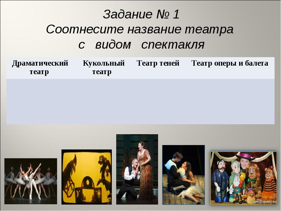 Задание № 1 Соотнесите название театра с видом спектакля Драматический театр...
