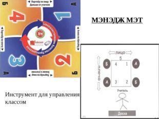МЭНЭДЖ МЭТ Инструмент для управления классом