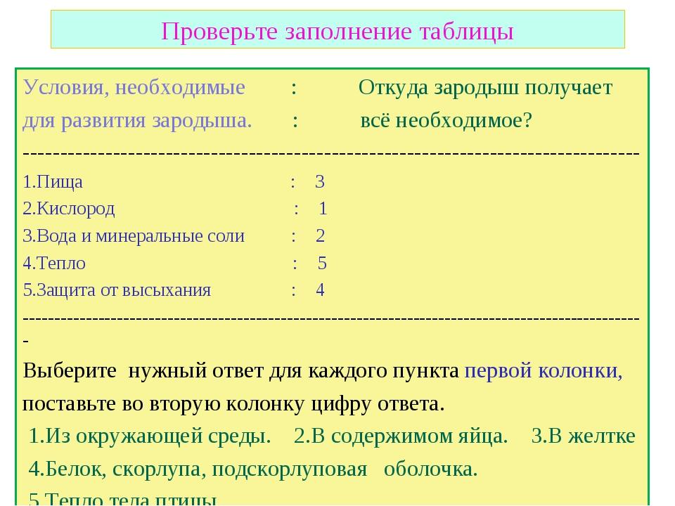 Проверьте заполнение таблицы Условия, необходимые : Откуда зародыш получает д...
