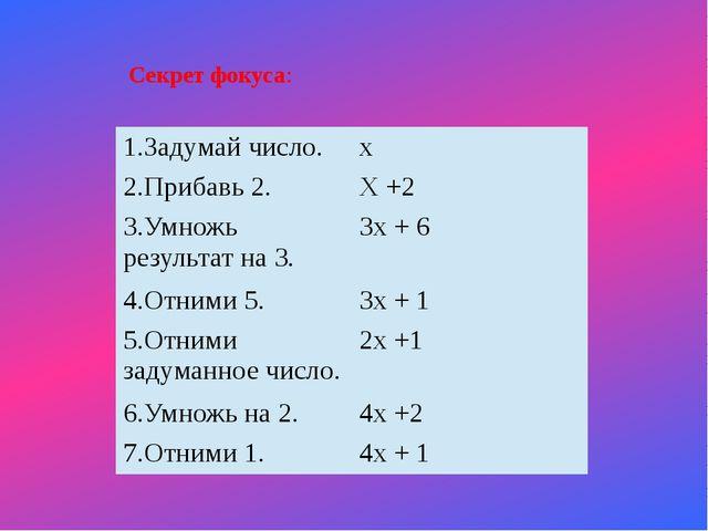 Секрет фокуса: 1.Задумай число. x 2.Прибавь 2. X +2 3.Умножь результат на 3....