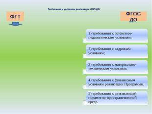 Требования к условиям реализации ООП ДО ФГТ ФГОС ДО